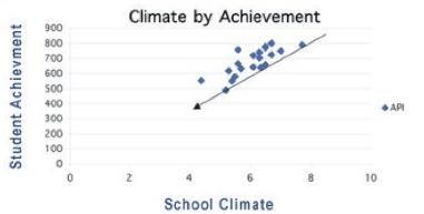 climatebyachievement-bkcastle.jpg